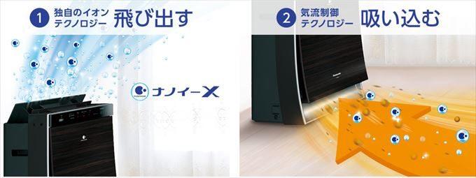 加湿空気清浄機F-VXR90