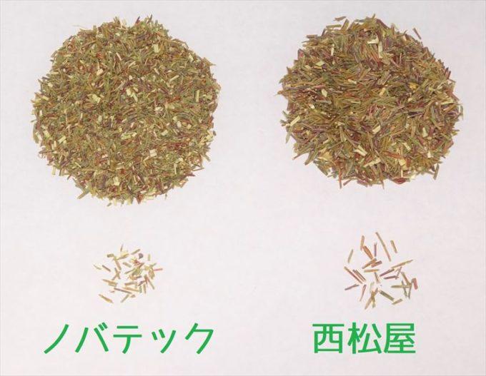 茶葉比較のアップ画像